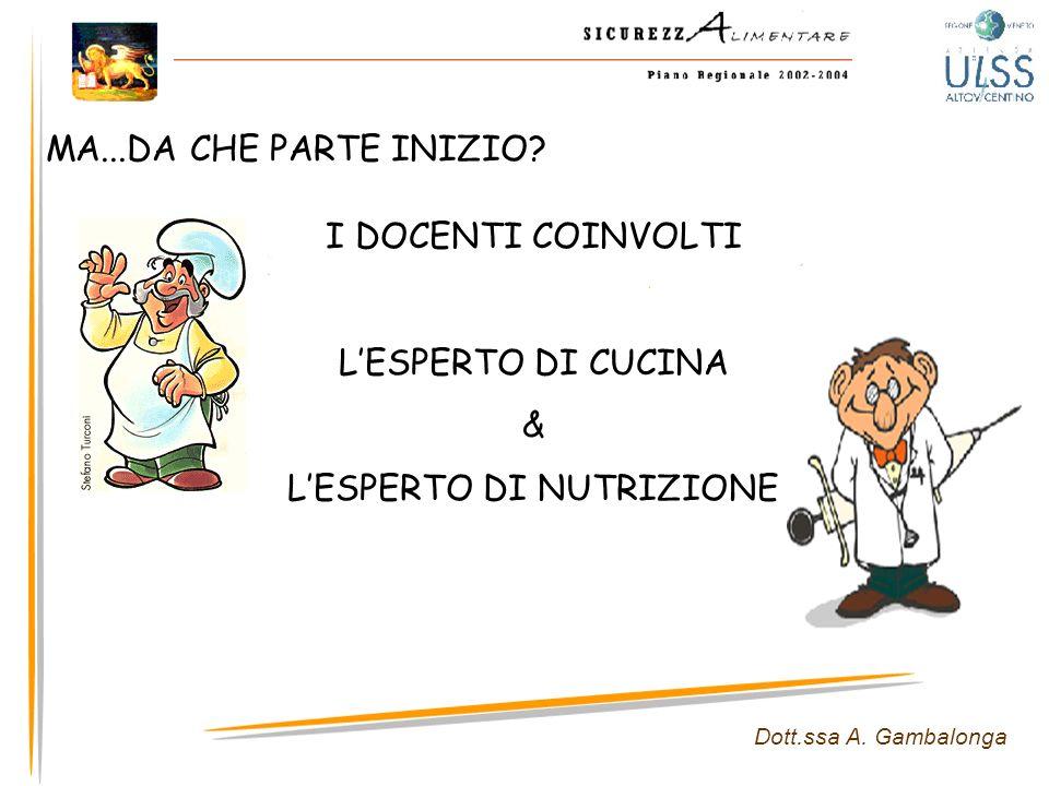 Dott.ssa A.