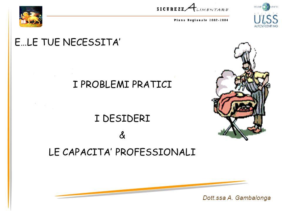 Dott.ssa A. Gambalonga E…LE TUE NECESSITA I PROBLEMI PRATICI I DESIDERI & LE CAPACITA PROFESSIONALI