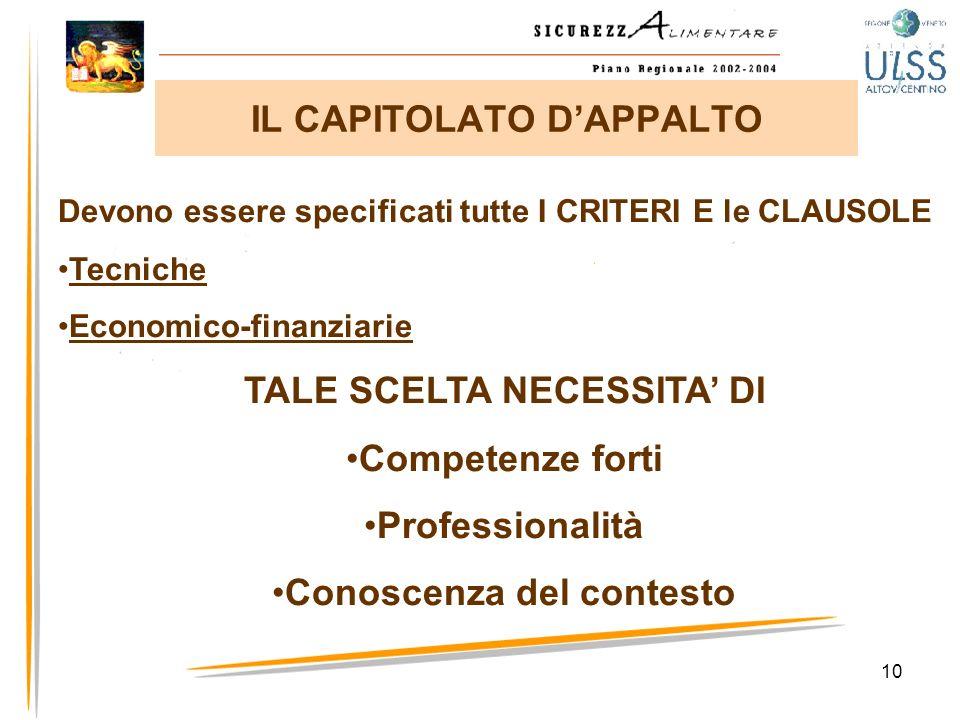 10 IL CAPITOLATO DAPPALTO Devono essere specificati tutte I CRITERI E le CLAUSOLE Tecniche Economico-finanziarie TALE SCELTA NECESSITA DI Competenze f