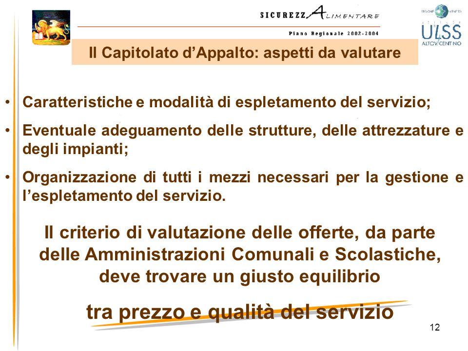 12 Il Capitolato dAppalto: aspetti da valutare Caratteristiche e modalità di espletamento del servizio; Eventuale adeguamento delle strutture, delle a
