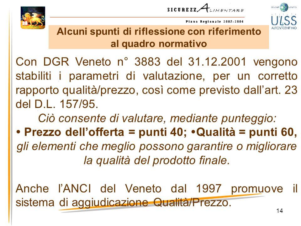 14 Con DGR Veneto n° 3883 del 31.12.2001 vengono stabiliti i parametri di valutazione, per un corretto rapporto qualità/prezzo, così come previsto dal