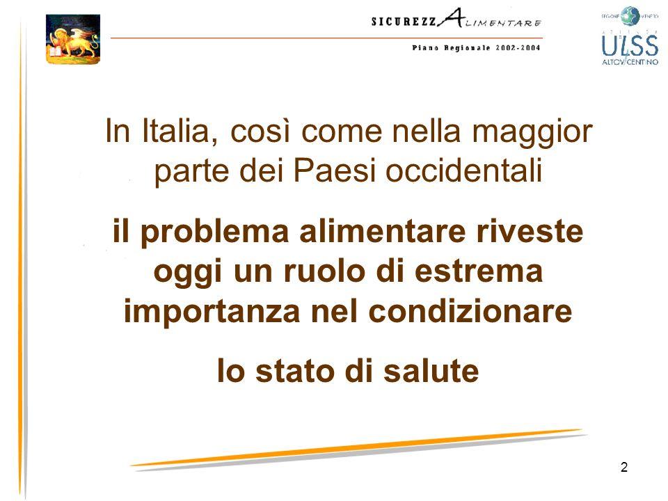 2 In Italia, così come nella maggior parte dei Paesi occidentali il problema alimentare riveste oggi un ruolo di estrema importanza nel condizionare l
