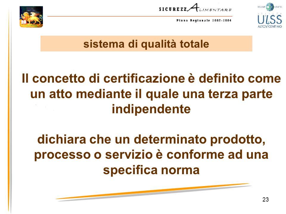 23 Il concetto di certificazione è definito come un atto mediante il quale una terza parte indipendente dichiara che un determinato prodotto, processo