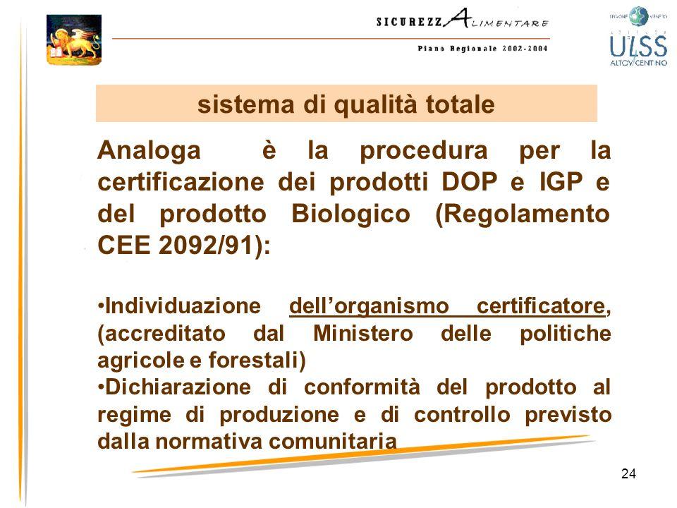 24 Analoga è la procedura per la certificazione dei prodotti DOP e IGP e del prodotto Biologico (Regolamento CEE 2092/91): Individuazione dellorganism