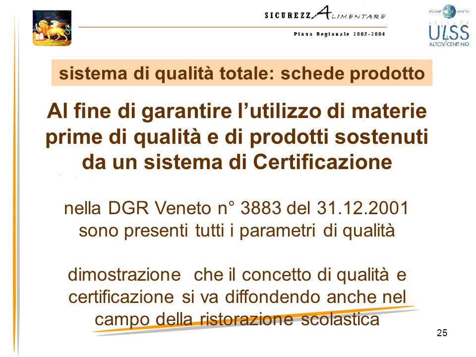 25 Al fine di garantire lutilizzo di materie prime di qualità e di prodotti sostenuti da un sistema di Certificazione nella DGR Veneto n° 3883 del 31.