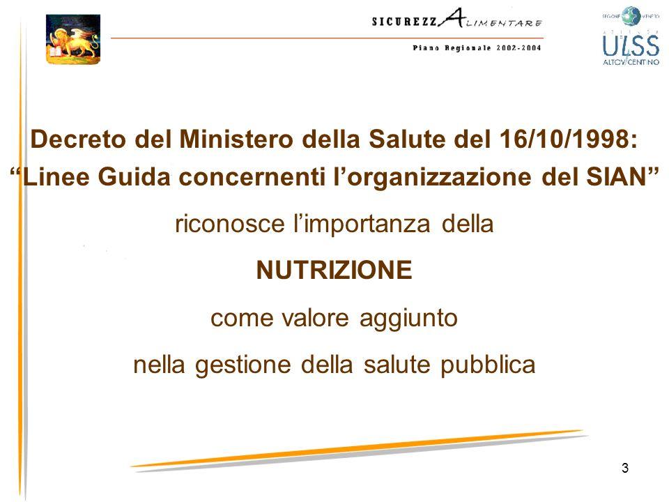 3 Decreto del Ministero della Salute del 16/10/1998: Linee Guida concernenti lorganizzazione del SIAN riconosce limportanza della NUTRIZIONE come valo