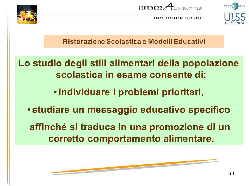 33 Lo studio degli stili alimentari della popolazione scolastica in esame consente di: individuare i problemi prioritari, studiare un messaggio educat