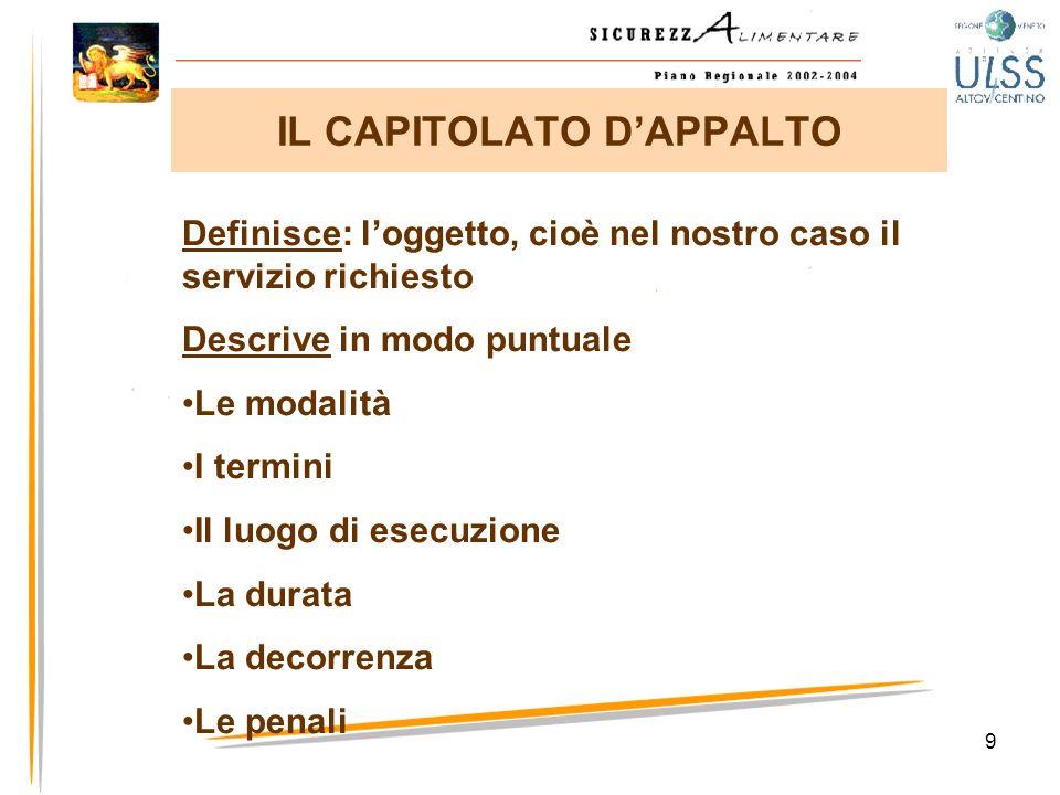 9 IL CAPITOLATO DAPPALTO Definisce: loggetto, cioè nel nostro caso il servizio richiesto Descrive in modo puntuale Le modalità I termini Il luogo di e