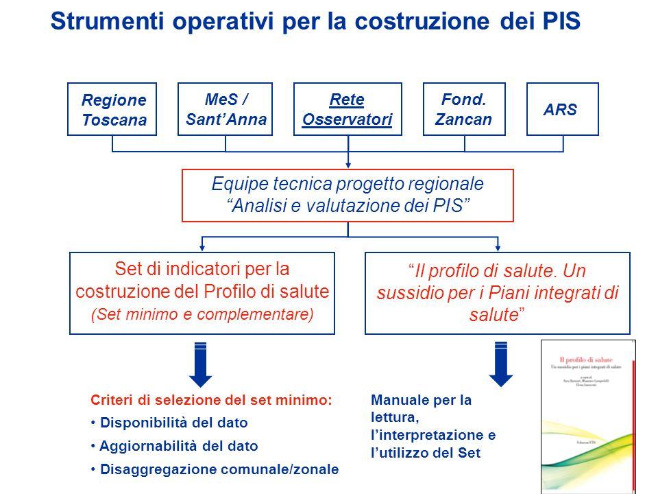 Strumenti operativi per la costruzione dei PIS Rete Osservatori ARS MeS / SantAnna Fond.