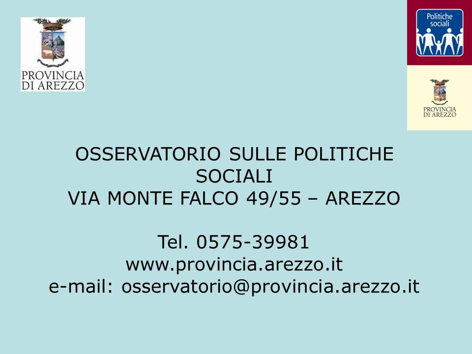 OSSERVATORIO SULLE POLITICHE SOCIALI VIA MONTE FALCO 49/55 – AREZZO Tel.