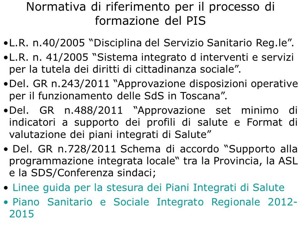 L.R. n.40/2005 Disciplina del Servizio Sanitario Reg.le.