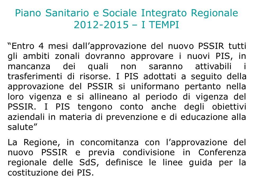 Entro 4 mesi dallapprovazione del nuovo PSSIR tutti gli ambiti zonali dovranno approvare i nuovi PIS, in mancanza dei quali non saranno attivabili i trasferimenti di risorse.