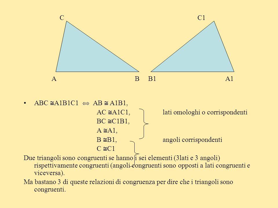 C C1 AB B1 A1 ABC A1B1C1 AB A1B1, AC A1C1, lati omologhi o corrispondenti BC C1B1, A A1, B B1, angoli corrispondenti C C1 Due triangoli sono congruent