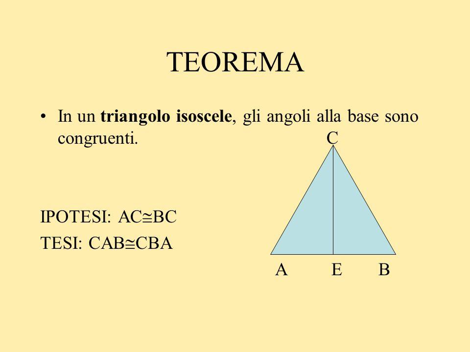 TEOREMA In un triangolo isoscele, gli angoli alla base sono congruenti. C IPOTESI: AC BC TESI: CAB CBA A E B