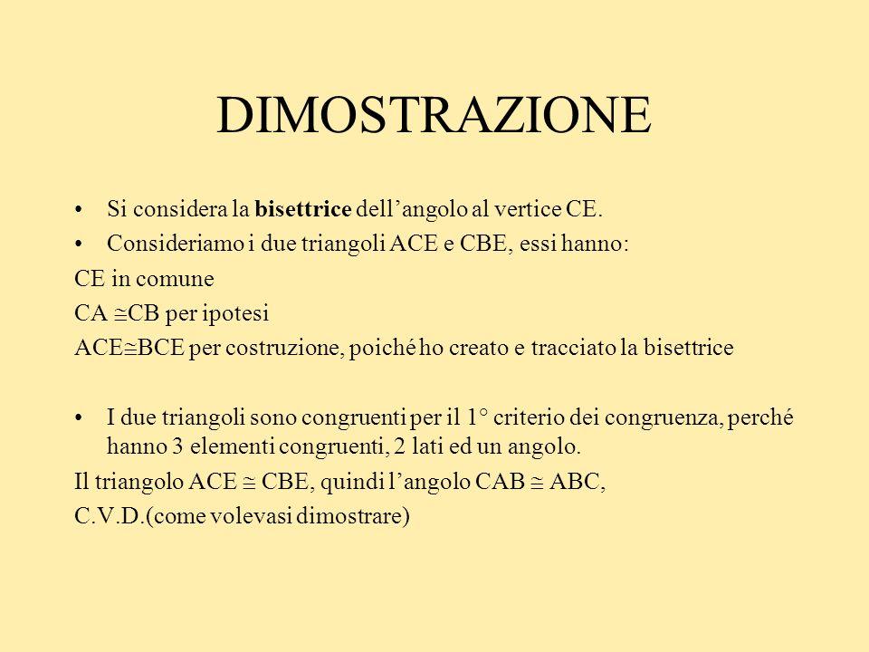 DIMOSTRAZIONE Si considera la bisettrice dellangolo al vertice CE. Consideriamo i due triangoli ACE e CBE, essi hanno: CE in comune CA CB per ipotesi
