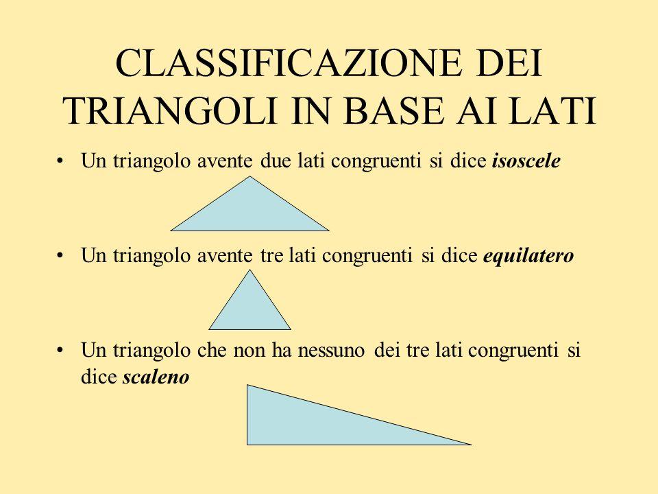 In un triangolo isoscele il punto comune ai lati congruenti si dice vertice del triangolo isoscele, Langolo compreso dai lati congruenti si dice angolo al vertice, Il lato opposto al vertice si chiama base, Gli angoli adiacenti alla base si dicono angoli alla base.