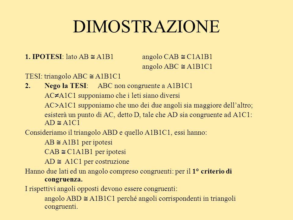 DIMOSTRAZIONE 1. IPOTESI: lato AB A1B1angolo CAB C1A1B1 angolo ABC A1B1C1 TESI: triangolo ABC A1B1C1 2.Nego la TESI: ABC non congruente a A1B1C1 AC A1