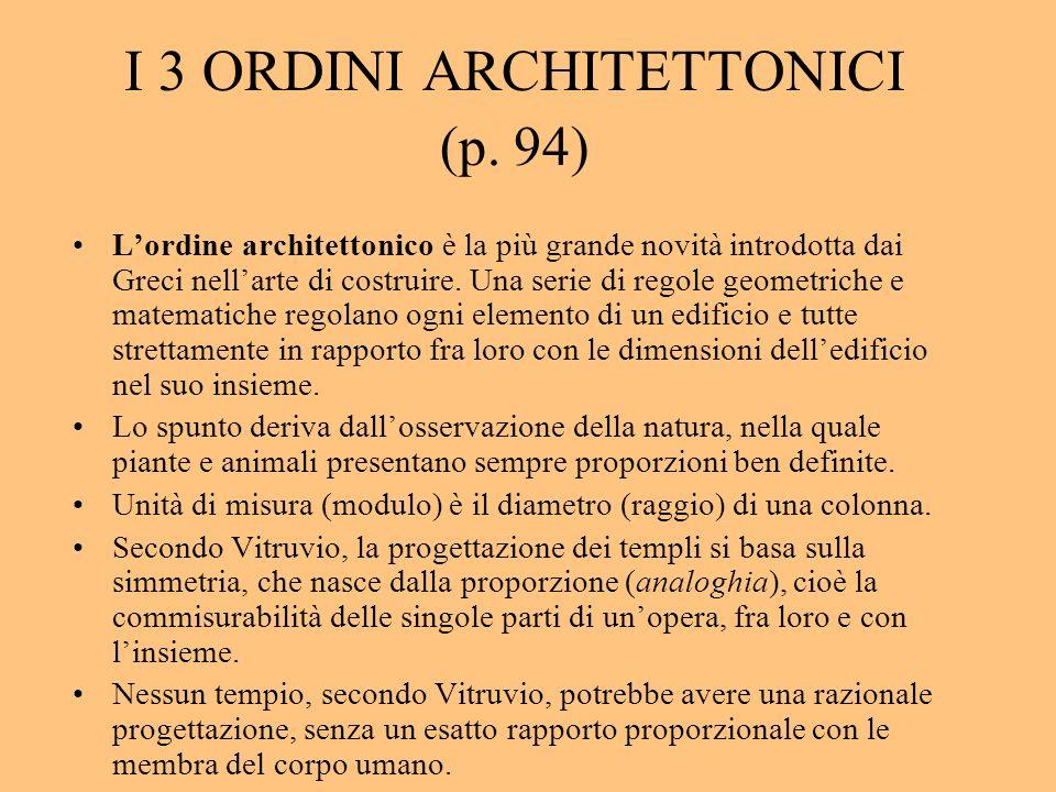 I 3 ORDINI ARCHITETTONICI (p. 94) Lordine architettonico è la più grande novità introdotta dai Greci nellarte di costruire. Una serie di regole geomet