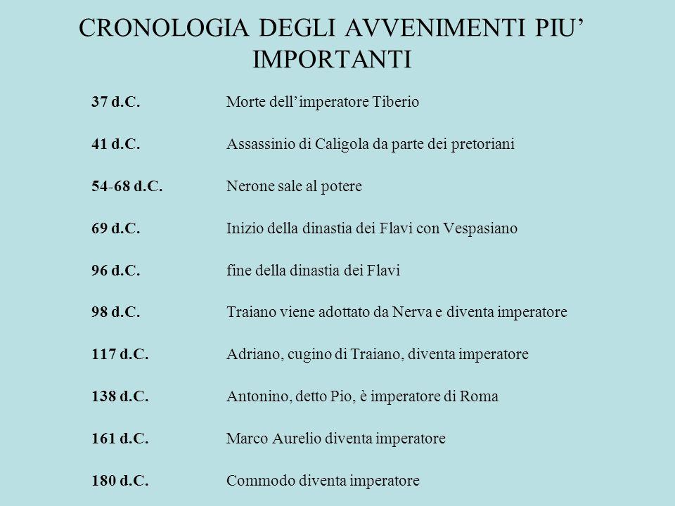 CRONOLOGIA DEGLI AVVENIMENTI PIU IMPORTANTI 37 d.C.Morte dellimperatore Tiberio 41 d.C. Assassinio di Caligola da parte dei pretoriani 54-68 d.C. Nero