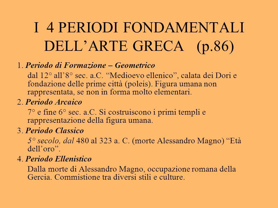 I 4 PERIODI FONDAMENTALI DELLARTE GRECA (p.86) 1. Periodo di Formazione – Geometrico dal 12° all8° sec. a.C. Medioevo ellenico, calata dei Dori e fond