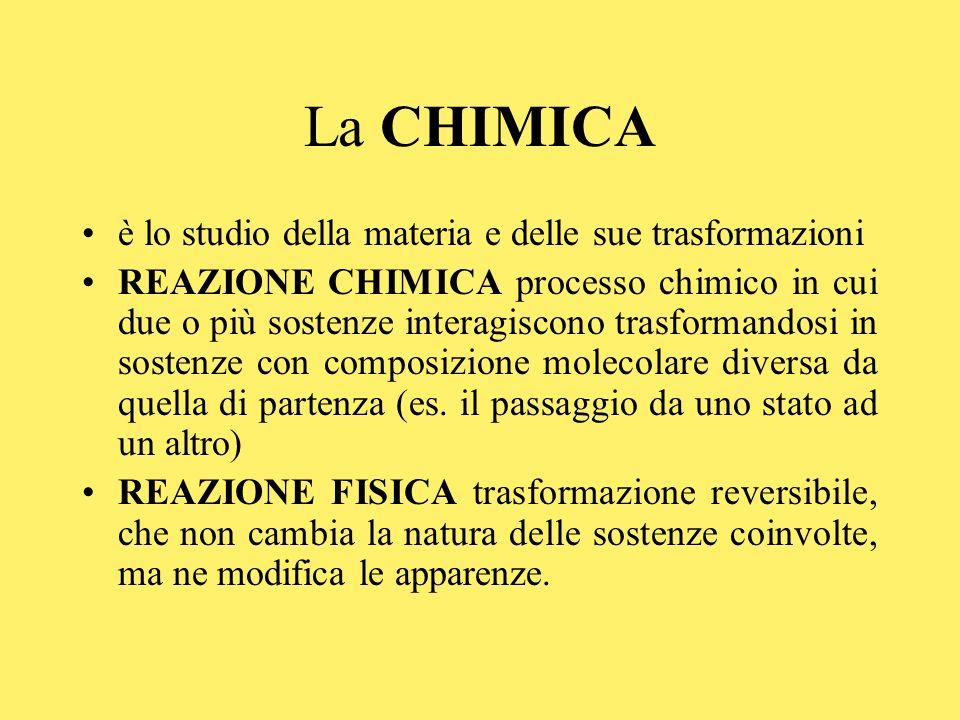 La CHIMICA è lo studio della materia e delle sue trasformazioni REAZIONE CHIMICA processo chimico in cui due o più sostenze interagiscono trasformando