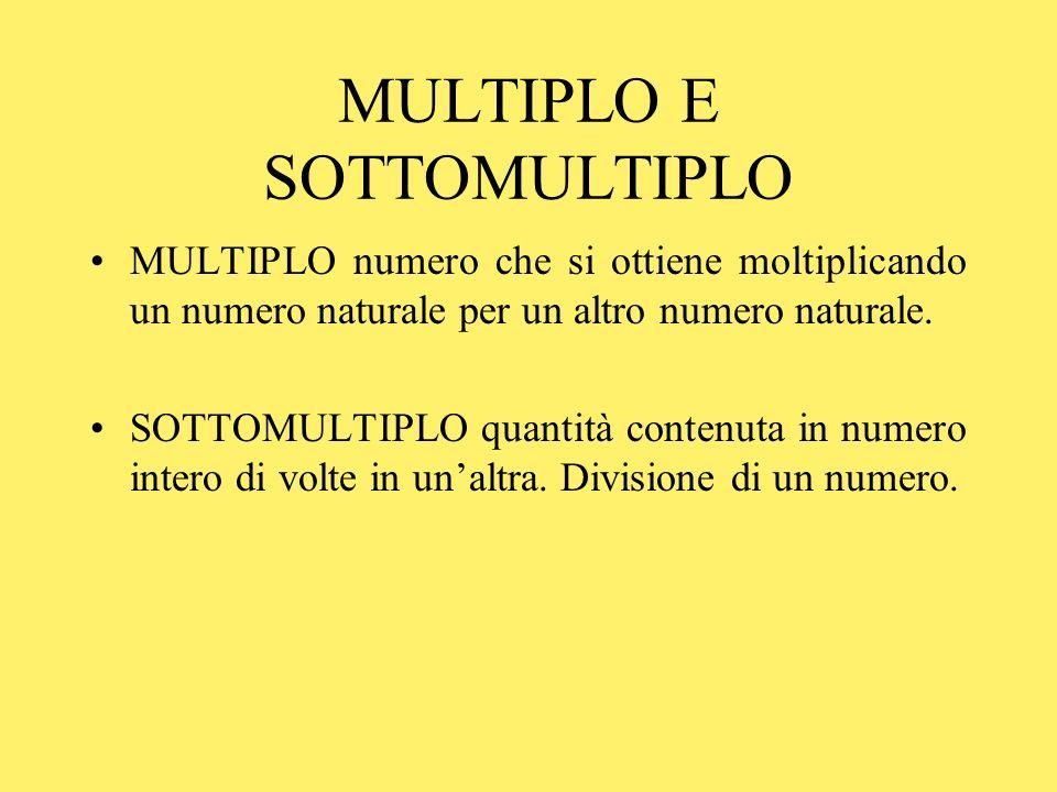 MULTIPLO E SOTTOMULTIPLO MULTIPLO numero che si ottiene moltiplicando un numero naturale per un altro numero naturale. SOTTOMULTIPLO quantità contenut