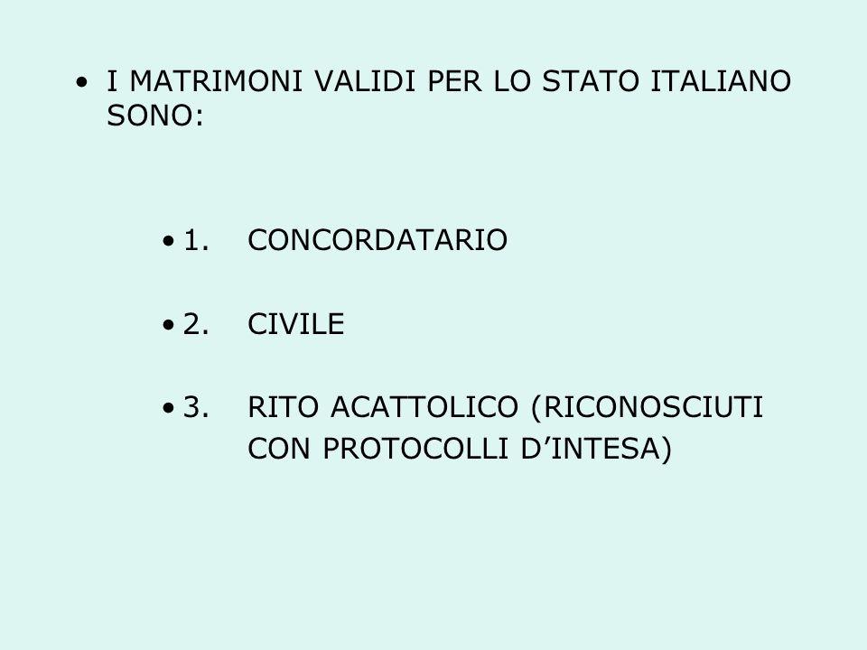 MATRIMONIO CONCORDATARIO: L11 febbraio 1929 vengono firmati tra Stato Italiano e Chiesa Cattolica i PATTI LATERANENSI (Mussolini e il Cardinal Gasparri).