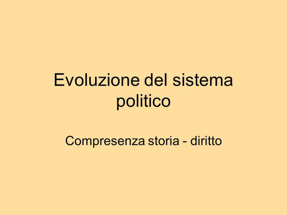 Evoluzione del sistema politico Compresenza storia - diritto