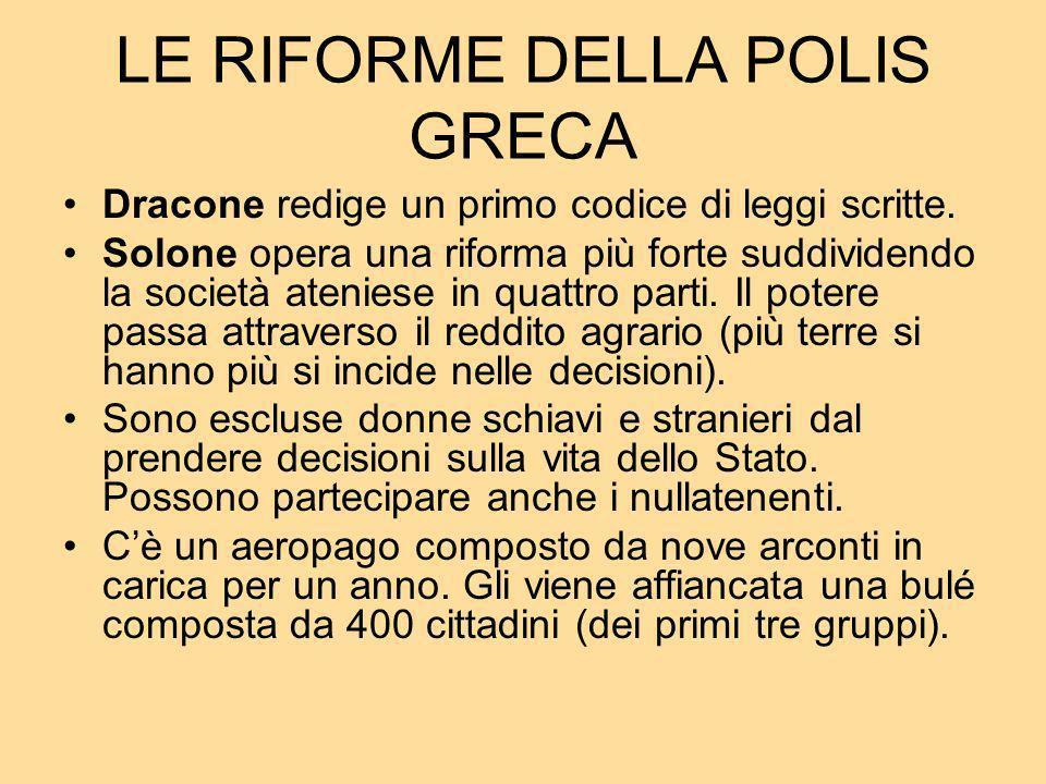 LE RIFORME DELLA POLIS GRECA Dracone redige un primo codice di leggi scritte. Solone opera una riforma più forte suddividendo la società ateniese in q