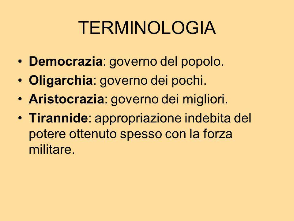 TERMINOLOGIA Democrazia: governo del popolo. Oligarchia: governo dei pochi. Aristocrazia: governo dei migliori. Tirannide: appropriazione indebita del