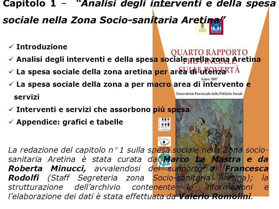 Capitolo 1 – Analisi degli interventi e della spesa sociale nella Zona Socio-sanitaria Aretina Introduzione Analisi degli interventi e della spesa soc