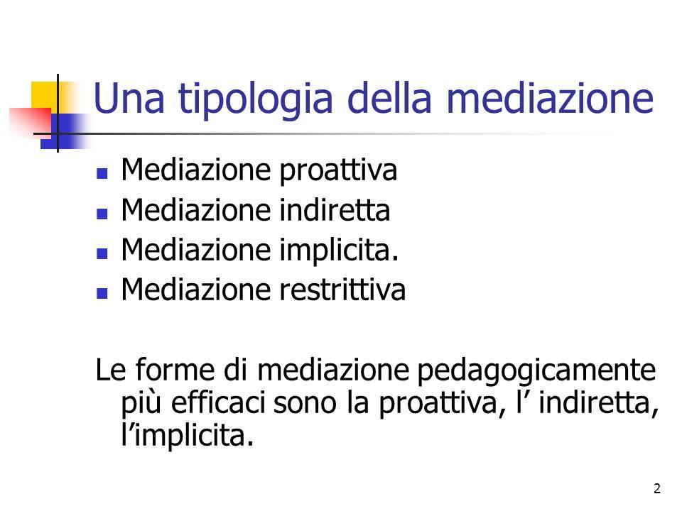 2 Una tipologia della mediazione Mediazione proattiva Mediazione indiretta Mediazione implicita. Mediazione restrittiva Le forme di mediazione pedagog