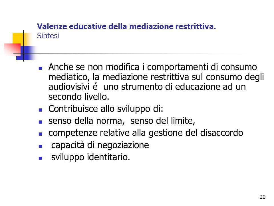20 Valenze educative della mediazione restrittiva. Sintesi Anche se non modifica i comportamenti di consumo mediatico, la mediazione restrittiva sul c
