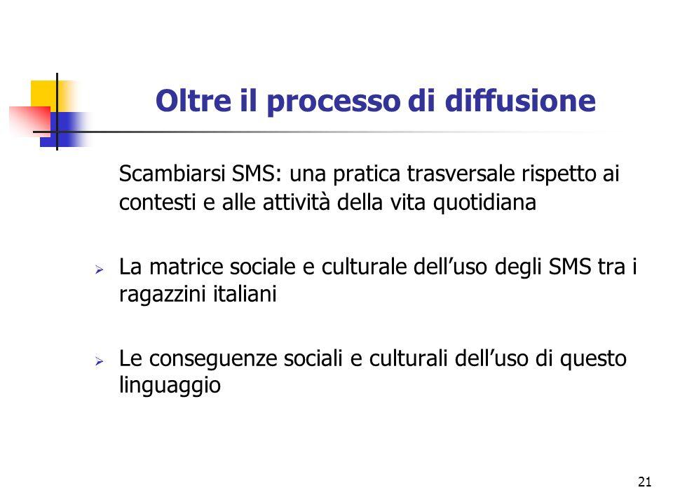21 Oltre il processo di diffusione Scambiarsi SMS: una pratica trasversale rispetto ai contesti e alle attività della vita quotidiana La matrice socia