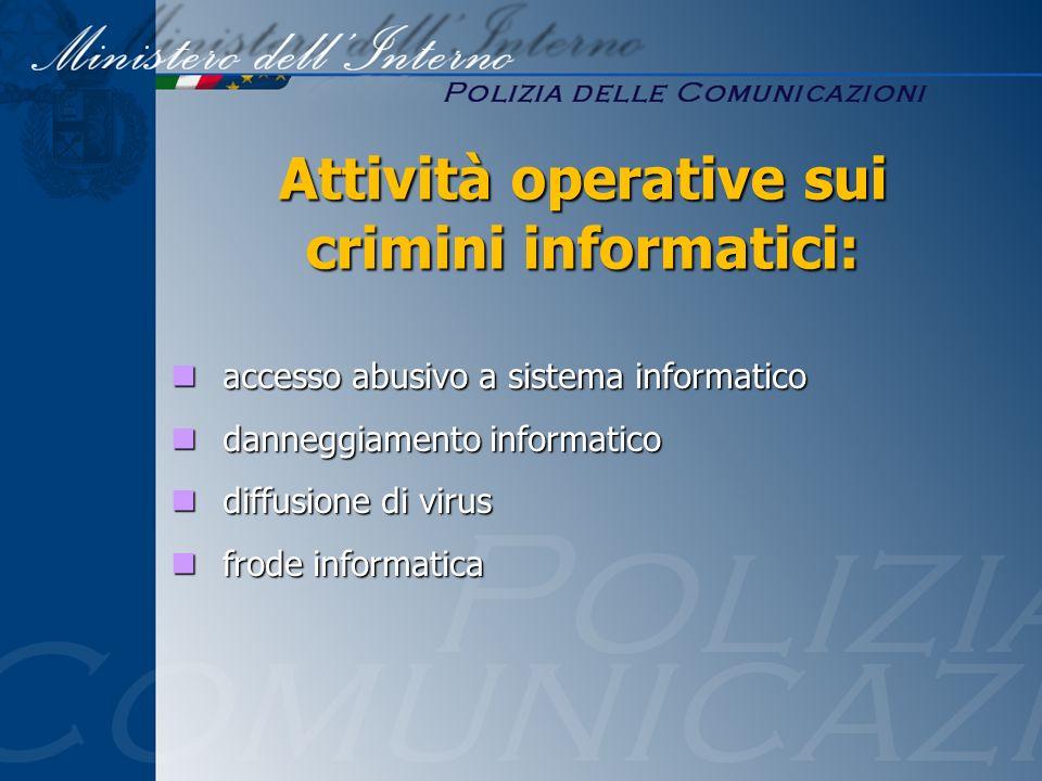 accesso abusivo a sistema informatico accesso abusivo a sistema informatico danneggiamento informatico danneggiamento informatico diffusione di virus