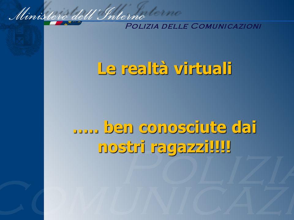 Le realtà virtuali ….. ben conosciute dai nostri ragazzi!!!!