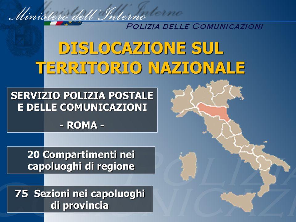 DISLOCAZIONE SUL TERRITORIO NAZIONALE SERVIZIO POLIZIA POSTALE E DELLE COMUNICAZIONI - ROMA - Compartimenti nei capoluoghi di regione 20 Compartimenti