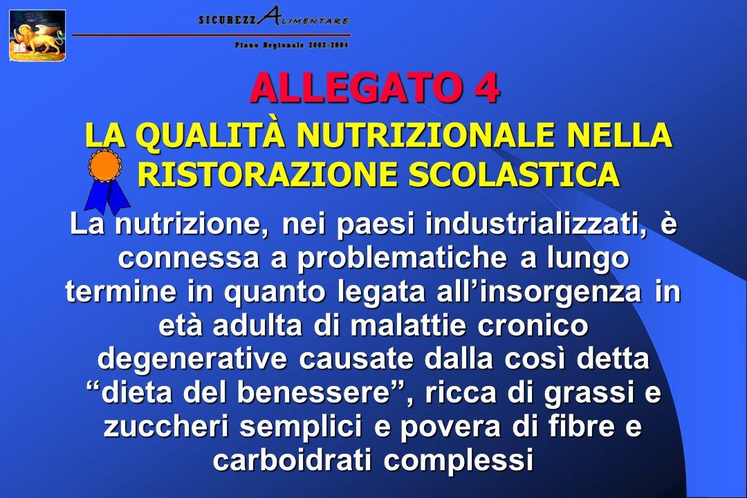 ALLEGATO 4 LA QUALITÀ NUTRIZIONALE NELLA RISTORAZIONE SCOLASTICA La nutrizione, nei paesi industrializzati, è connessa a problematiche a lungo termine