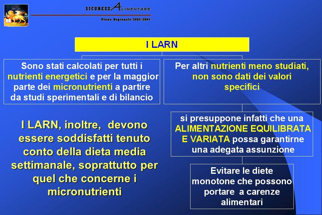 I LARN, inoltre, devono essere soddisfatti tenuto conto della dieta media settimanale, soprattutto per quel che concerne i micronutrienti