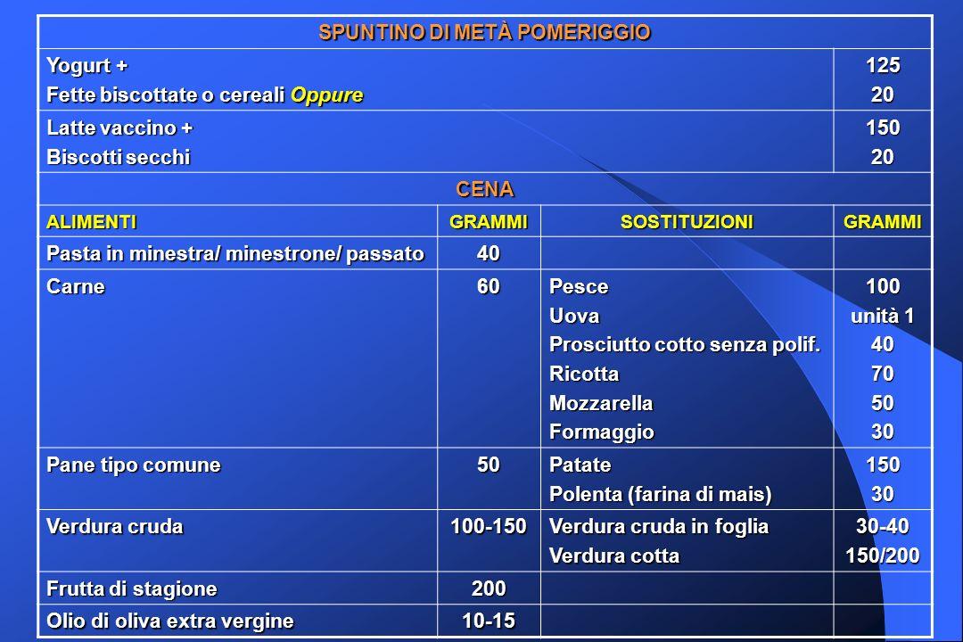 SPUNTINO DI METÀ POMERIGGIO Yogurt + Fette biscottate o cereali Oppure 12520 Latte vaccino + Biscotti secchi 15020 CENA ALIMENTIGRAMMISOSTITUZIONIGRAM