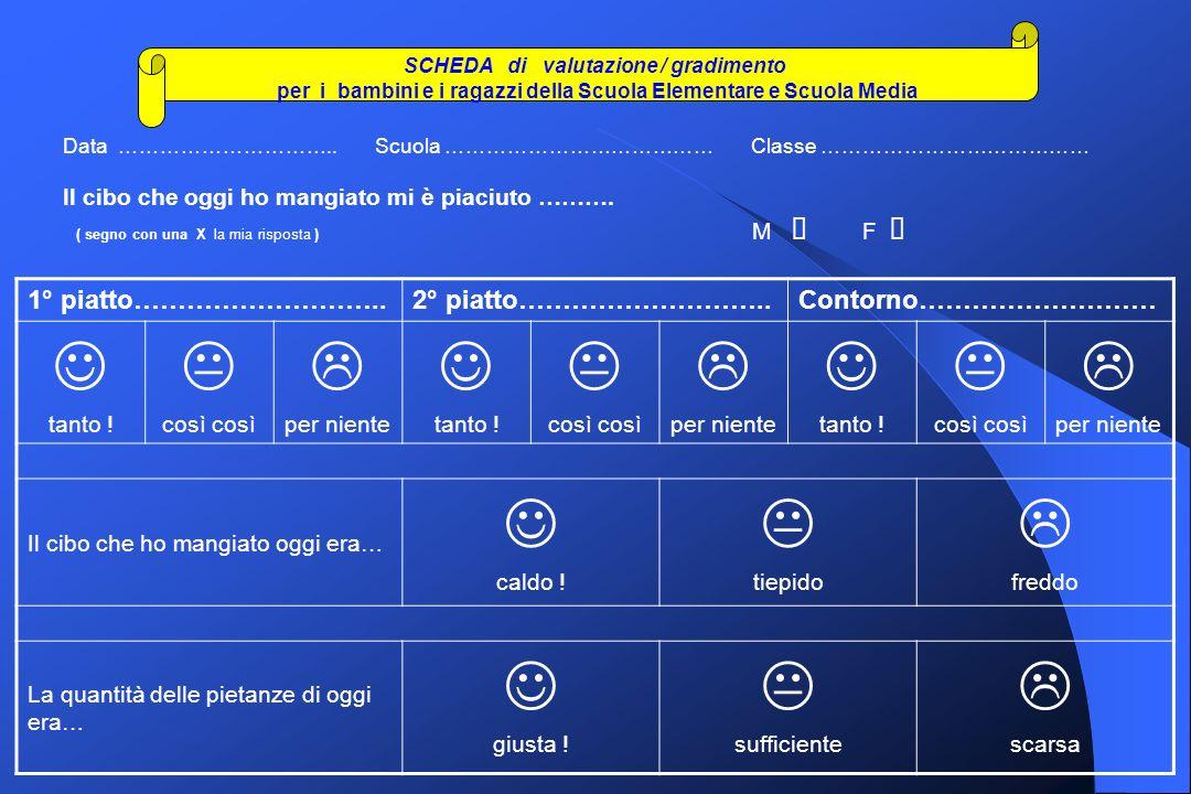 SCHEDA di valutazione / gradimento per i bambini e i ragazzi della Scuola Elementare e Scuola Media Data ………………………….. Scuola ………………………………… Classe …………