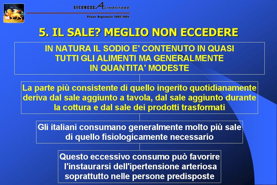 5. IL SALE MEGLIO NON ECCEDERE