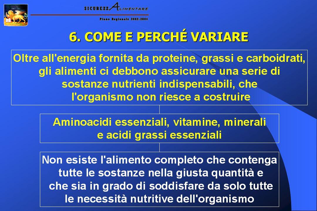 6. COME E PERCHÉ VARIARE