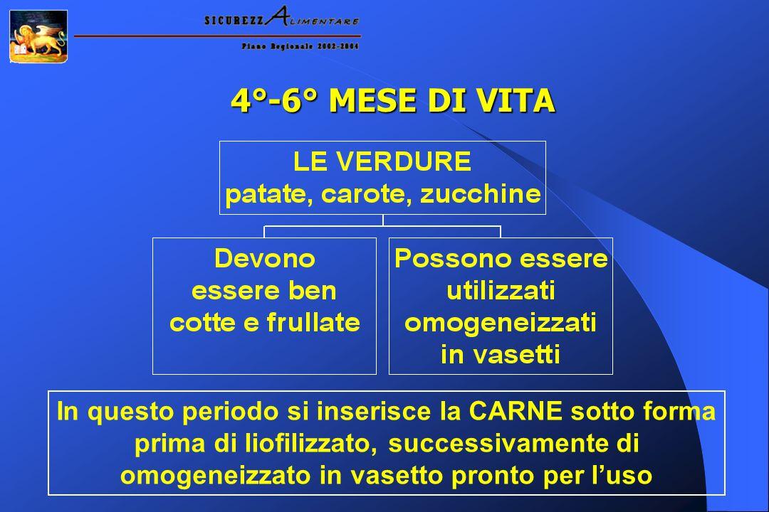 4°-6° MESE DI VITA In questo periodo si inserisce la CARNE sotto forma prima di liofilizzato, successivamente di omogeneizzato in vasetto pronto per l