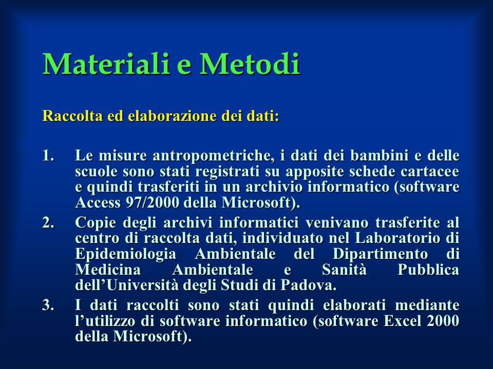Materiali e Metodi Raccolta ed elaborazione dei dati: 1.Le misure antropometriche, i dati dei bambini e delle scuole sono stati registrati su apposite