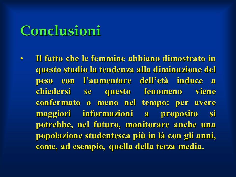 Conclusioni Il fatto che le femmine abbiano dimostrato in questo studio la tendenza alla diminuzione del peso con laumentare delletà induce a chieders