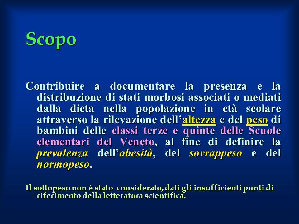 Risultati I dati raccolti: Il campione valido così ottenuto corrisponde: per le classi terze al 16.88% della popolazione totale dei bambini nati nel 1995 in Venetoper le classi terze al 16.88% della popolazione totale dei bambini nati nel 1995 in Veneto per le classi quinte, al 16.37% della popolazione totale dei bambini nati nel 1993 in Venetoper le classi quinte, al 16.37% della popolazione totale dei bambini nati nel 1993 in Veneto calcolando insieme le due popolazioni, la percentuale complessiva ammonta al 16.62% della popolazione nata nei due anni in Veneto (dati ISTAT)calcolando insieme le due popolazioni, la percentuale complessiva ammonta al 16.62% della popolazione nata nei due anni in Veneto (dati ISTAT)