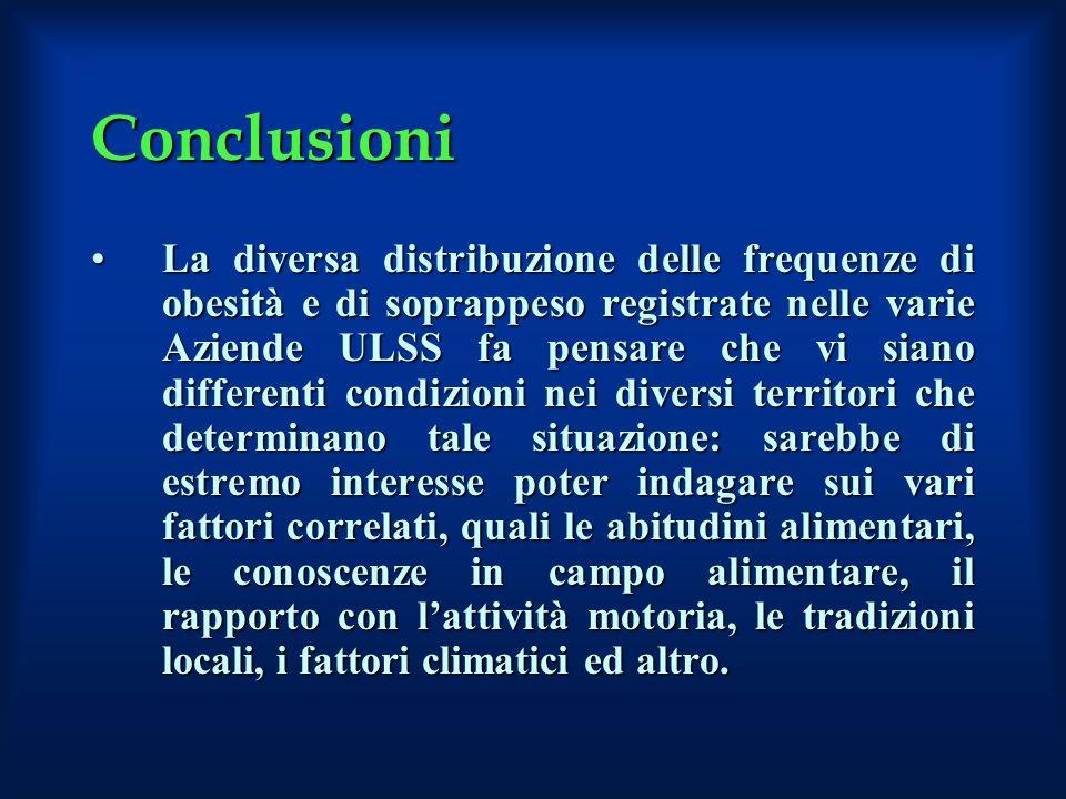 Conclusioni La diversa distribuzione delle frequenze di obesità e di soprappeso registrate nelle varie Aziende ULSS fa pensare che vi siano differenti