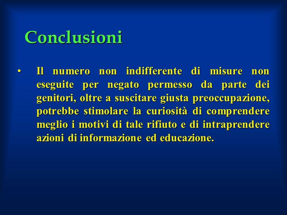 Conclusioni Il numero non indifferente di misure non eseguite per negato permesso da parte dei genitori, oltre a suscitare giusta preoccupazione, potr