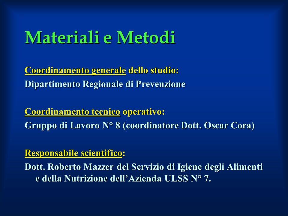 Materiali e Metodi Coordinamento generale dello studio: Dipartimento Regionale di Prevenzione Coordinamento tecnico operativo: Gruppo di Lavoro N° 8 (